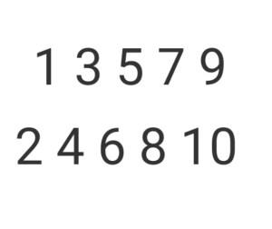 pengertian bilangan ganjil dan genap, contoh bilangan ganjil, contoh bilangan genap