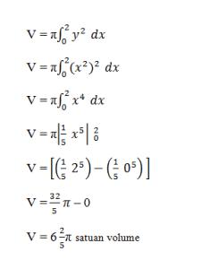 cara menghitung volume benda putar