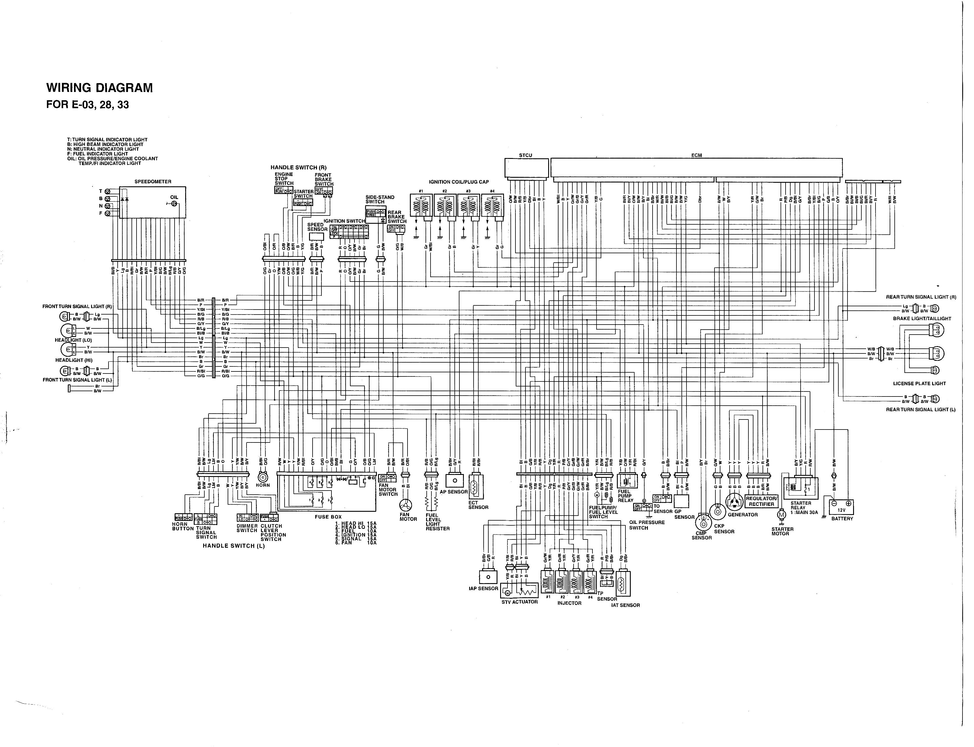 1998 Gsxr 600 Srad Wiring Diagram: 1998 Gsxr 750 Wiring Diagram - wiring  diagramrh: