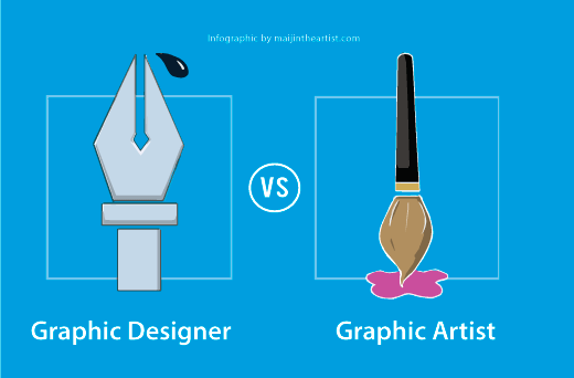 Graphic Artist Vs Graphic Designer How To Find The Difference