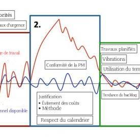 Indicateurs-cles-de-performance-de-maintenance3
