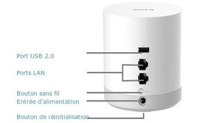 Connectique de la box domotique connectée mydlink Home DCH-G020 D-Link