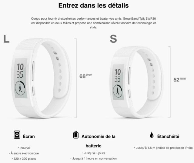 SmartBand Talk SWR30 Details