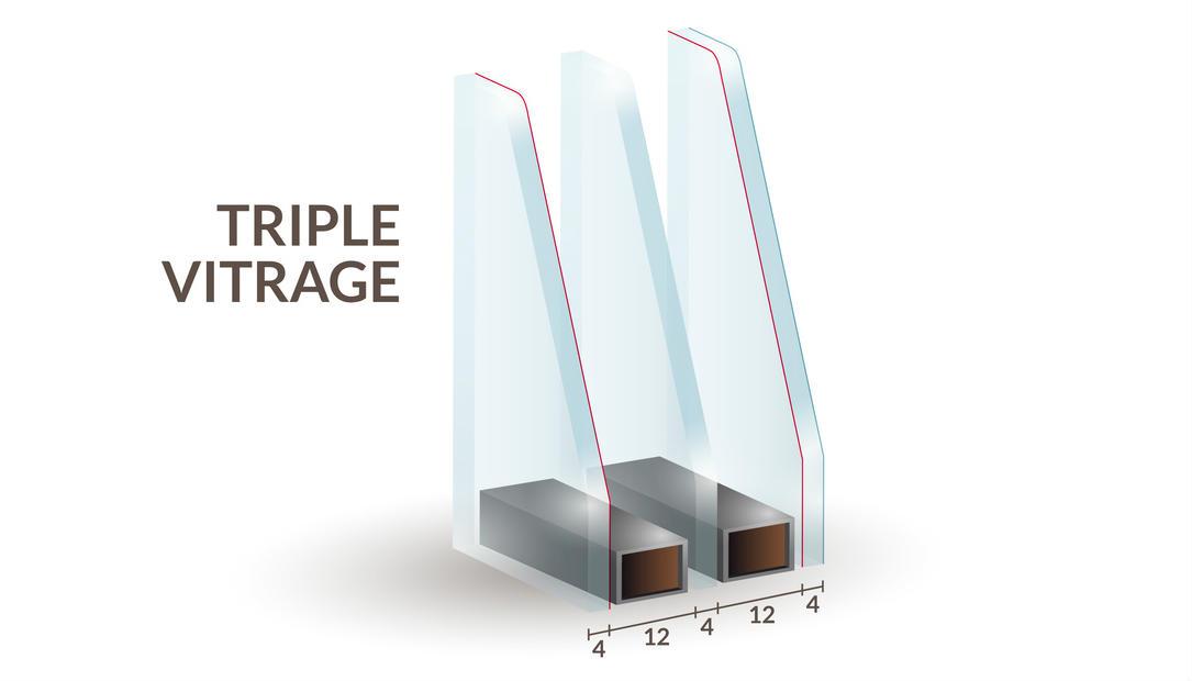 prix d une fenetre triple vitrage