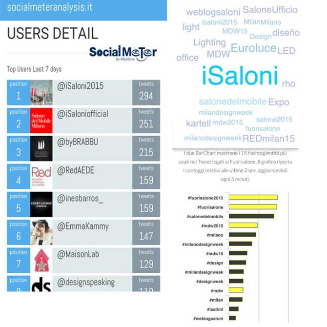 weblogsaloni-media
