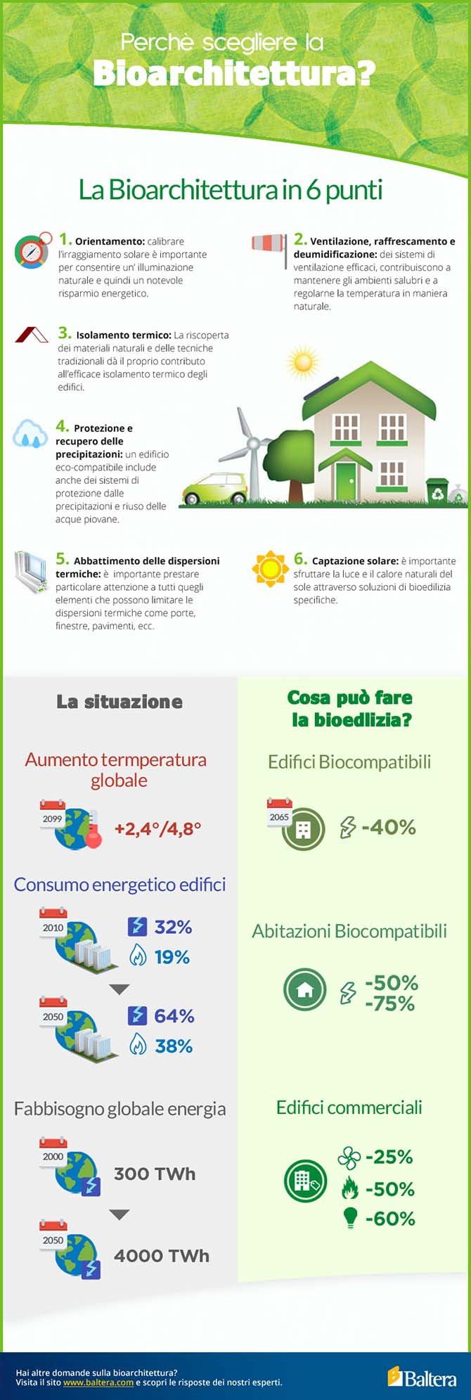 bioarchitettura-pilastri-infografica