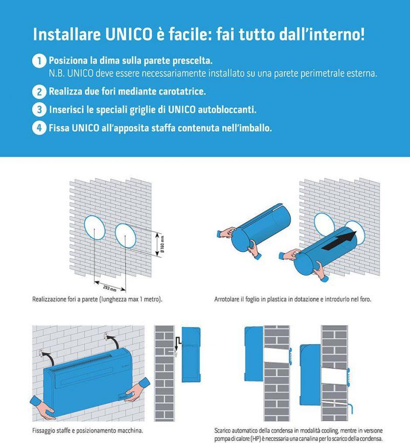 installazione condizionatori UNICO