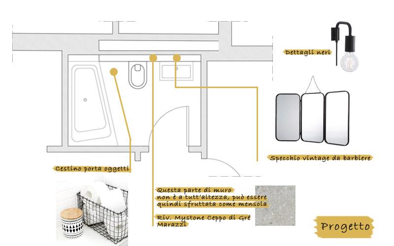 arredare-il-bagno-come-una-spa-progetto-dettagli