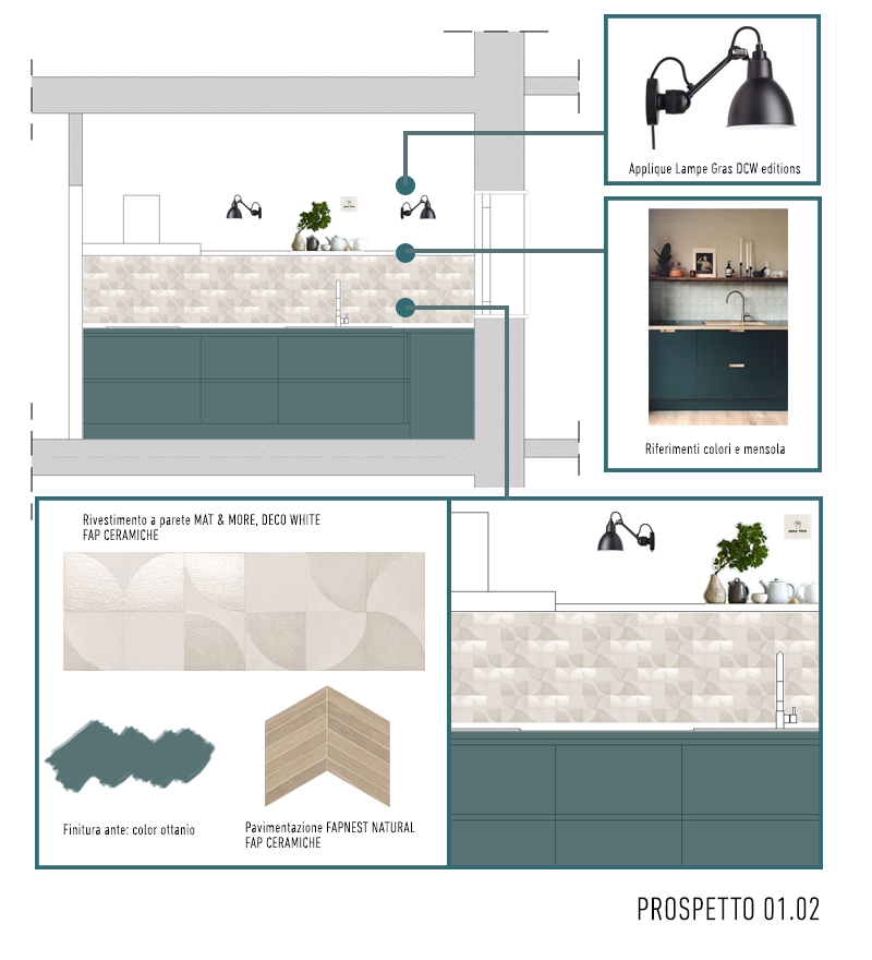 cucina-rivestimento-parete