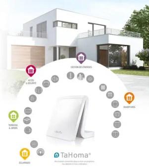 La maison connectée avec la box TaHoma