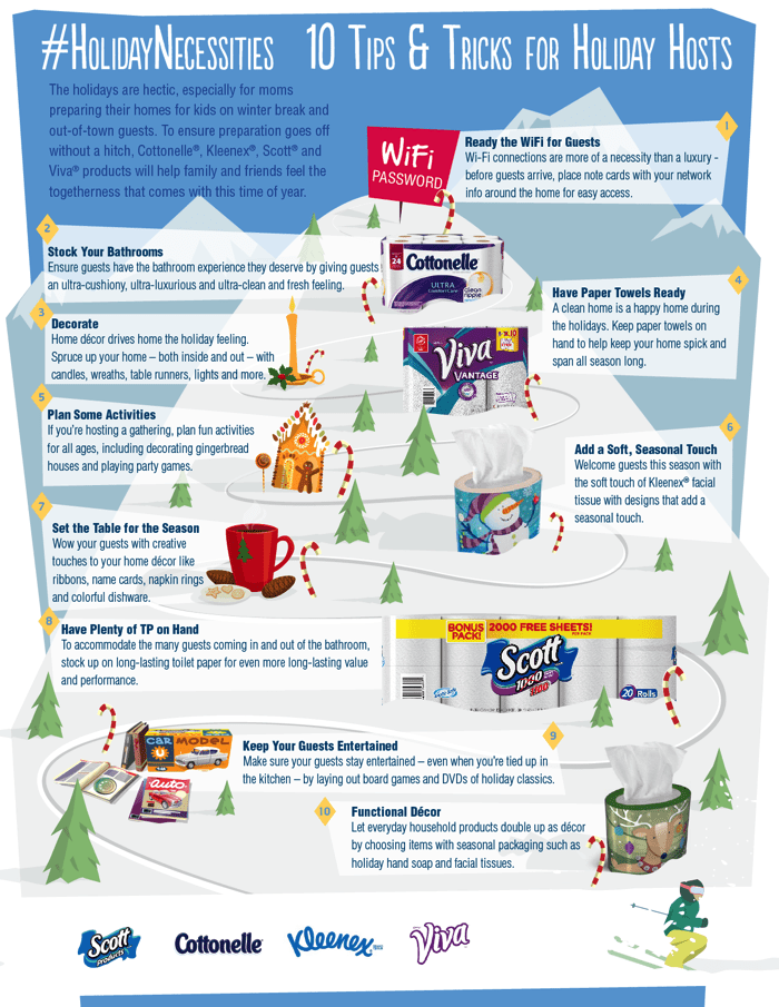 K C Holiday Holiday Infographic FINAL 2