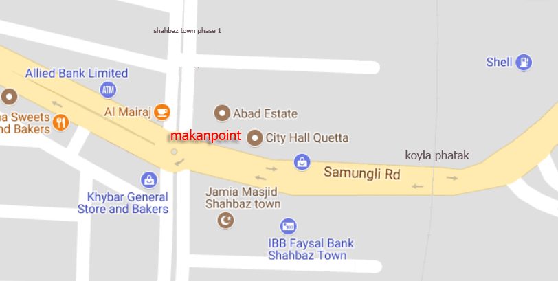 Addres of makanpoint
