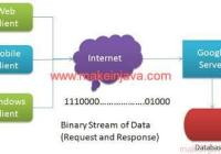 Serialization client server