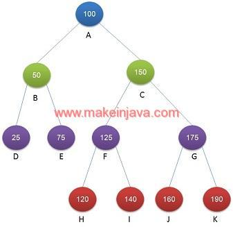 Print binary search tree for given range k1 k2 dfs example binary search tree range ccuart Gallery