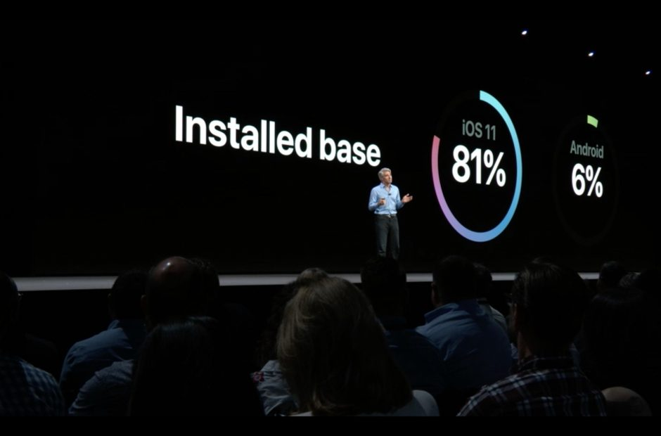 wwdc keynote installed base