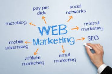 hand writing in board about pay per click,seo,email marketing and lots moer