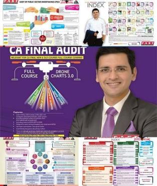 CA Final Audit Special Audit Drone Charts CA Sarthak Jain