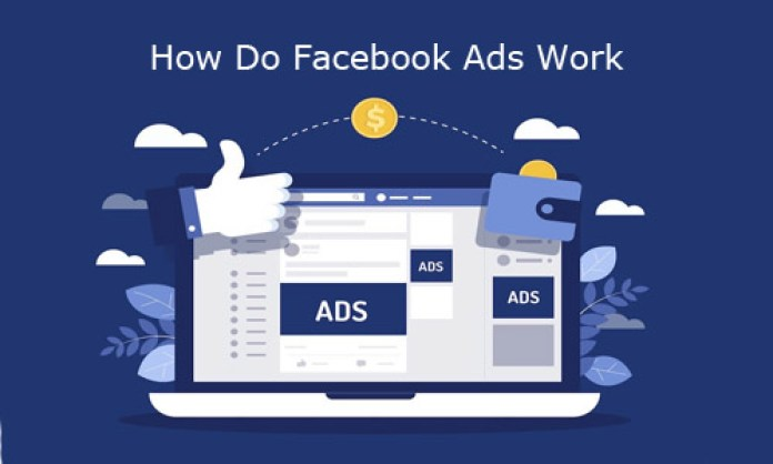 How Do Facebook Ads Work