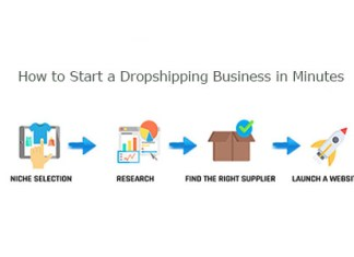 How to Start a Dropshipping Business in Minutes