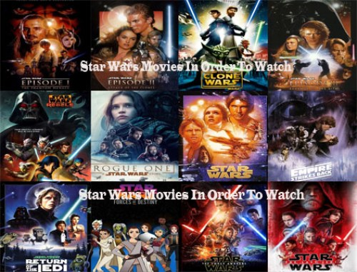 Star Wars Movies In Order To Watch