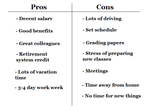 Making Good Decisions The Pros Cons Of Using Pros Cons Lists