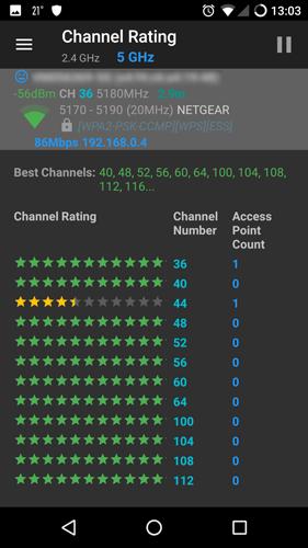 beste-5ghz-channel-bands-wifanalyzer-channel-rating