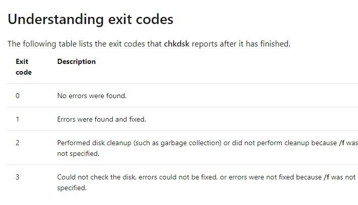 Chkdsk Exit Codes