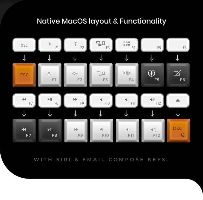 Epomaker Gx96ks Native Mac-Funktionen