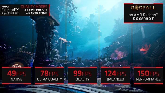 Was ist Nvidia Dlss Update Fidelityfx?