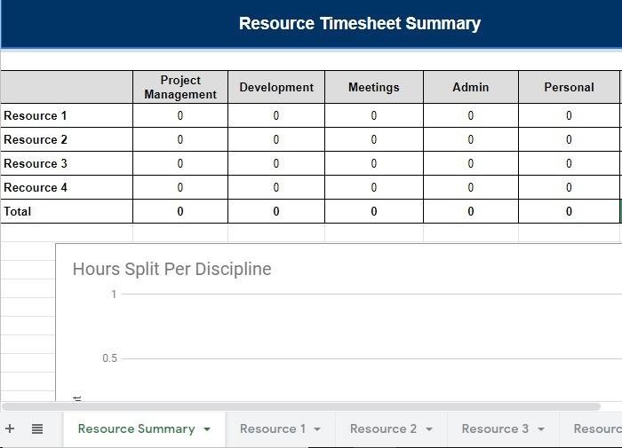 Google Docs-Vorlage für Projektressourcen-Stundenzettel