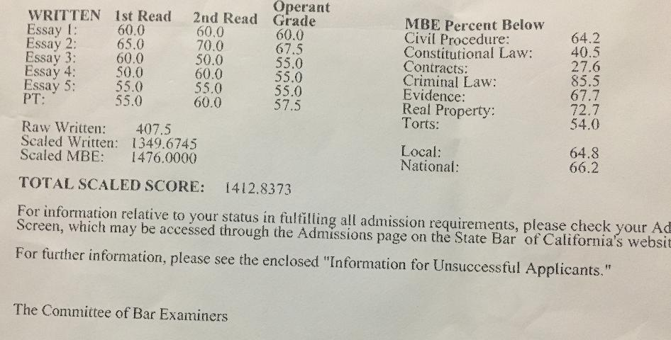 what does mbe percent below mean