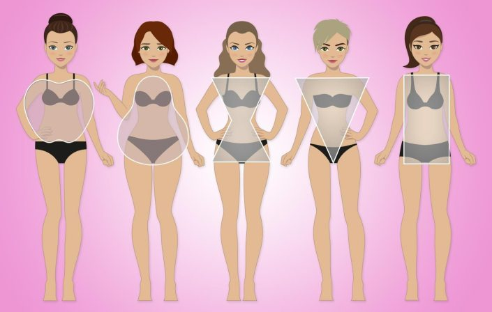 3 Tips to Dress for Your Body Type - The Most Useful Fashion Advice