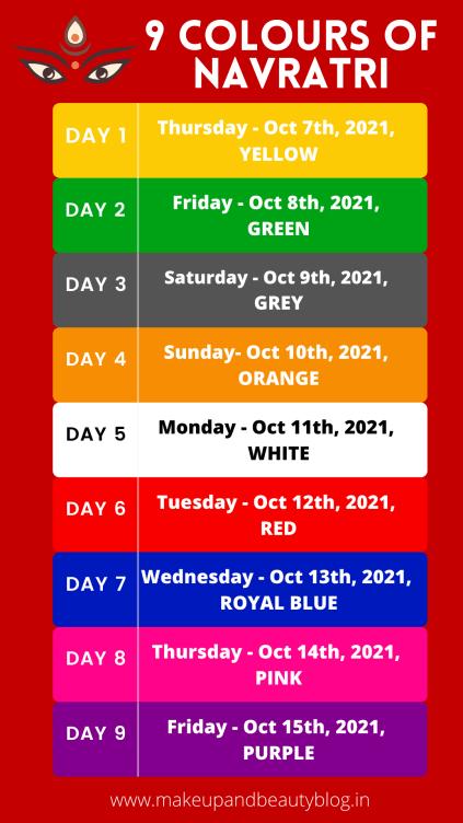 9 Colours Of Navratri 2021