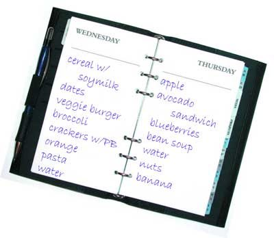 Food Calorie Diary