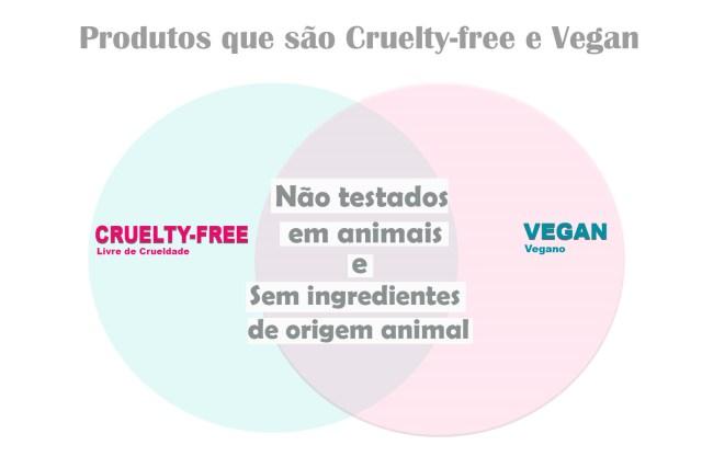 cruely free