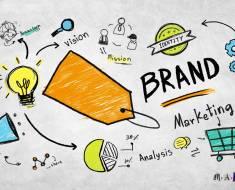 Blogging Tip 16- Branding - Logo, Slogan, Colors