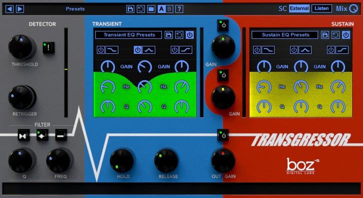 Review: Transgressor by Boz Digital Labs – Making A Scene!