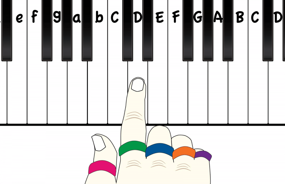 Bring a Special Needs Music Education / Piano Program Directly Into the Classroom