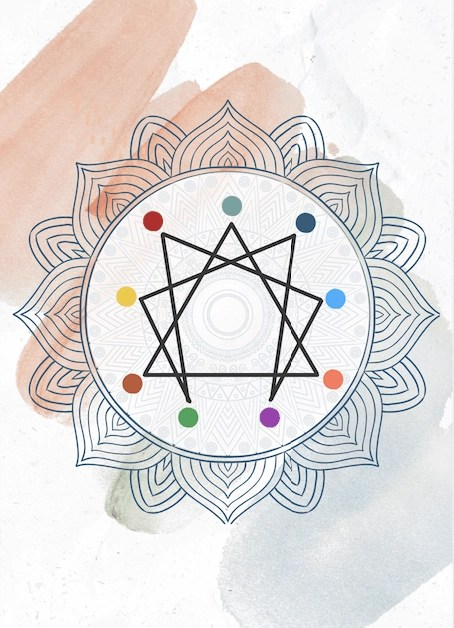 Mindfulness For Each Enneagram Type Part One