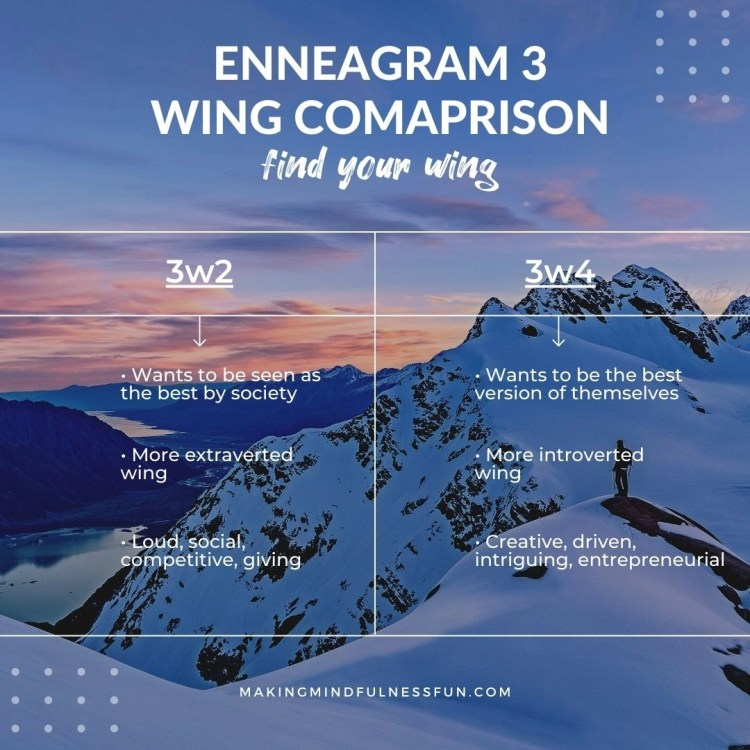 Enneagram 3 Wing Cmparison
