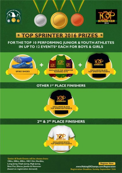 Top-Sprinter-Prizes-For-Junior-Youth-Athletes