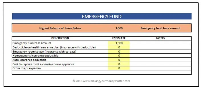 Emergency Fund - use the highest balance of these listed items and try to save this amount within 6 months.