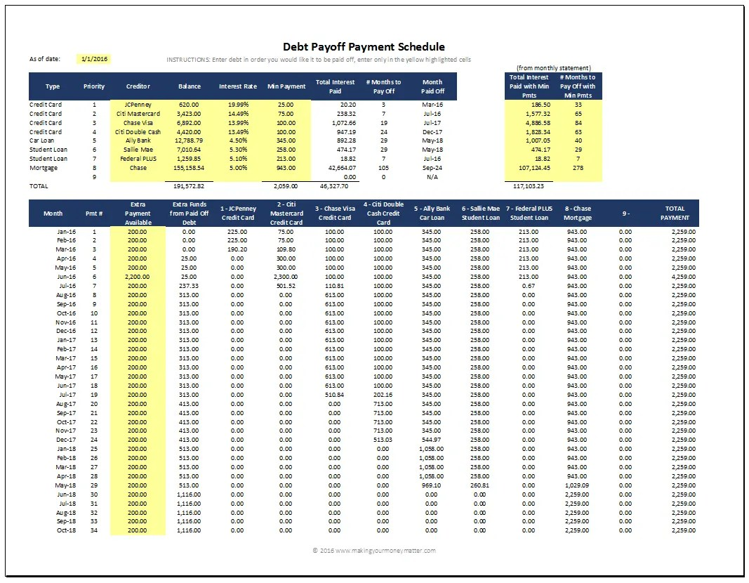 Smith Example Debt Payoff Schedule Page 1