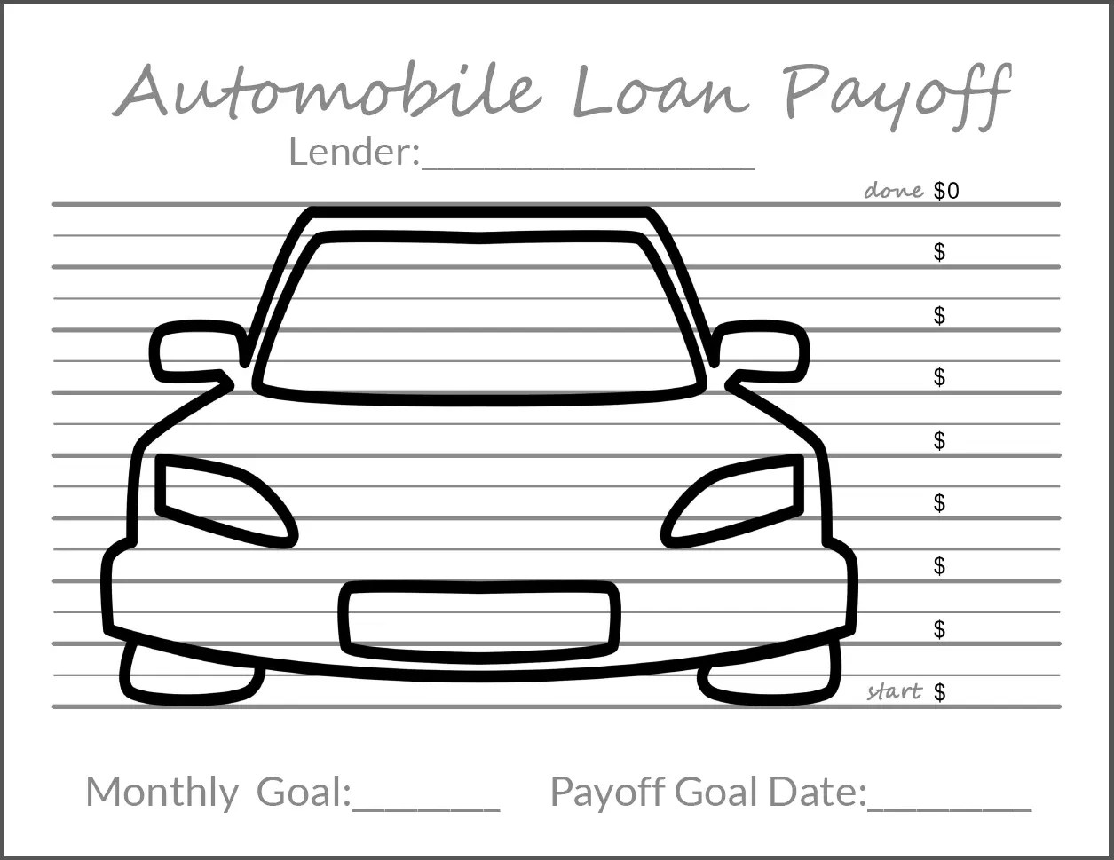 Auto Loan Debt Payoff Goal Tracker