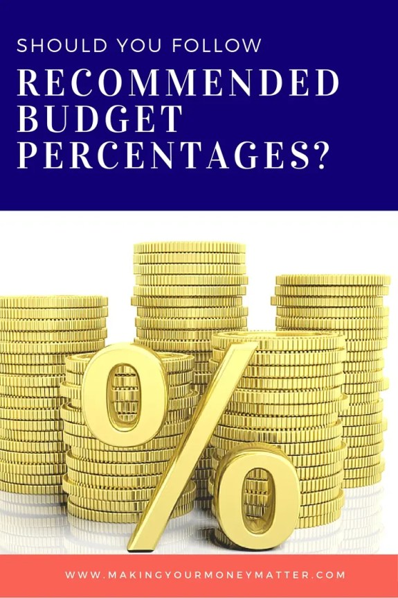 Awesome recommended budget percentage spreadsheet that goes with the budgeting spreadsheet. This website has a series of free money courses, including budgeting and financial goals.