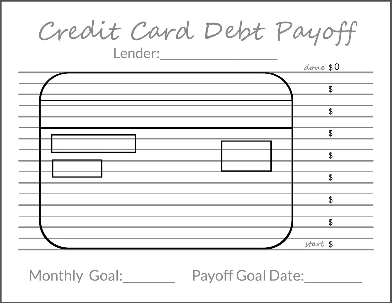 Credit Card Debt Payoff Tracker
