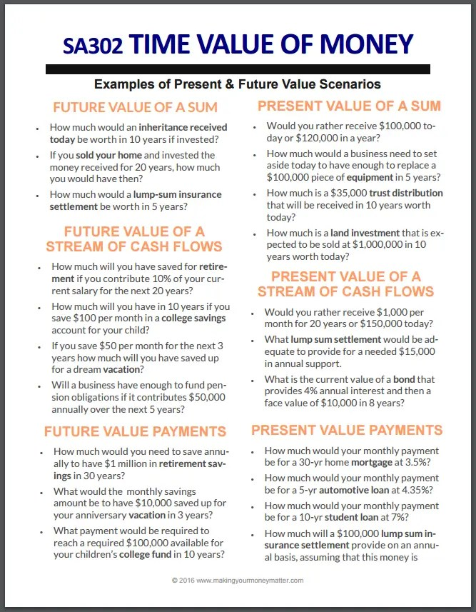 This handout summarizes the time value of money calculations that you NEED to understand to invest and meet your financial goals. Includes: future value of a sum, future value of a stream of cash flows, future value of payments, present value of a sum, present value of stream of cash flows and present value payments.