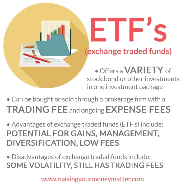 Summary of exchange traded funds - understanding investments will give you the confidence to invest!