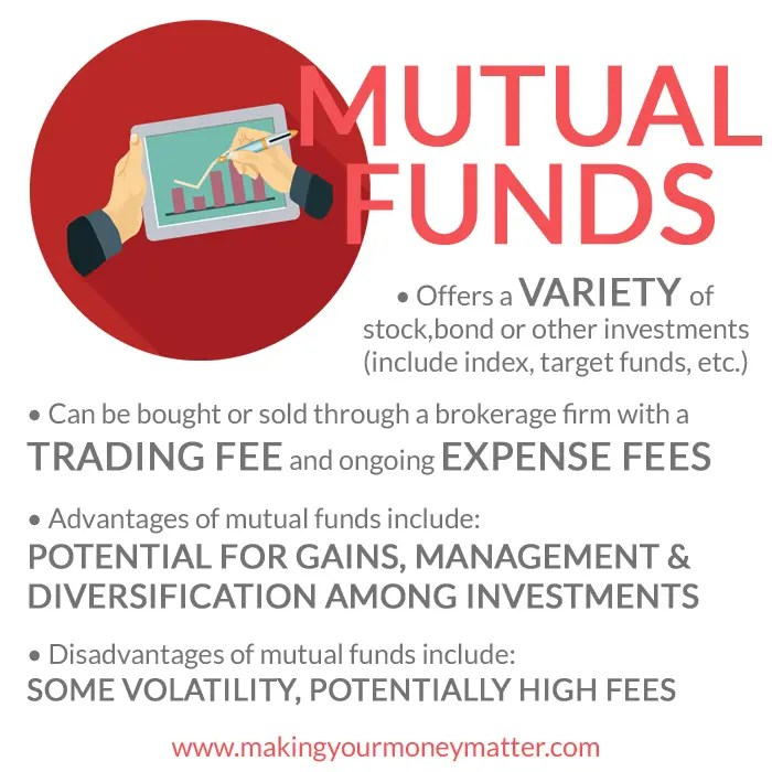 Summary of mutual funds - understanding investments will give you the confidence to invest!