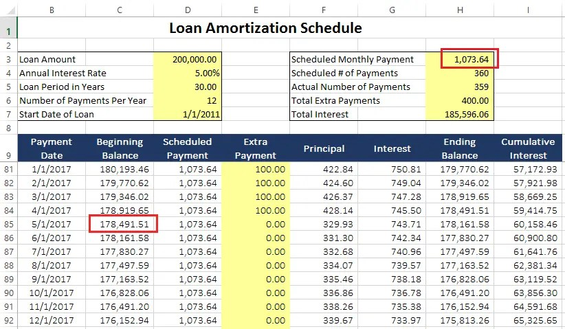 supérieur How to match up the loan balance and monthly payment in an amortization  schedule.